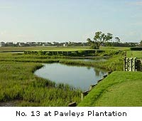 Pawleys Plantation